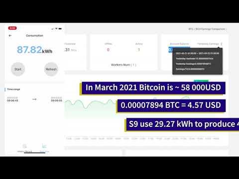 CryptoBani - Bitcoin Mining In 2021 With Antminer S9 From Bitmain
