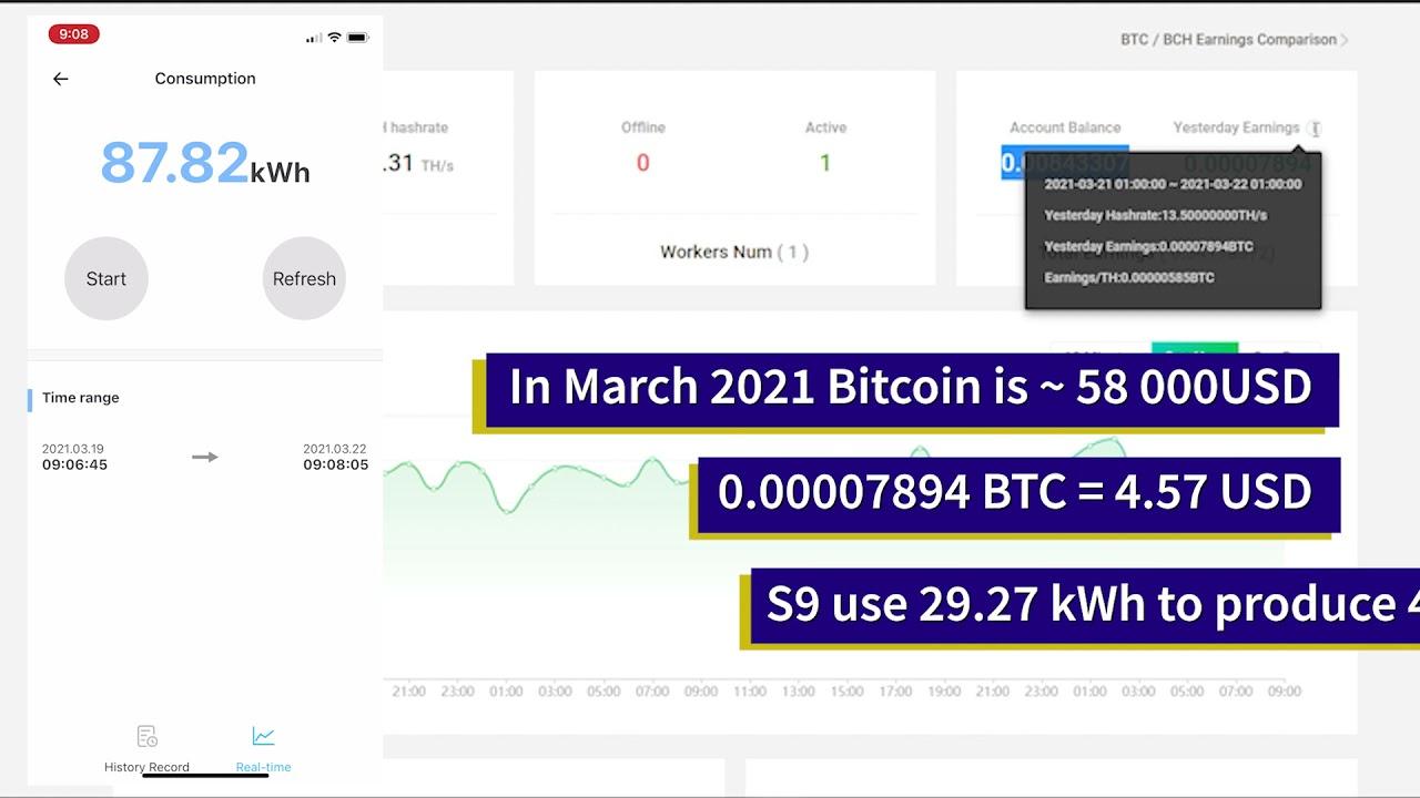 hogyan készítsük el a bitcoin 2021 at