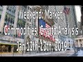 [Public] Weekend: Market, Commodities, Crypto Analysis Jan 12th, 2019
