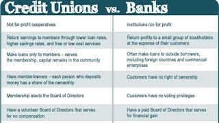 CHOOSING THE BEST BANK FOR SMALL BUSINESSES
