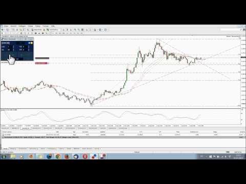 +120 Euro Live Trading DAX und Dow