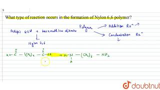 What type of reaction occurs in the formation of Nylon 6,6 polymer?