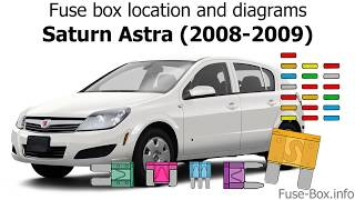 fuse box location and diagrams: saturn astra (2008-2009) - youtube  youtube