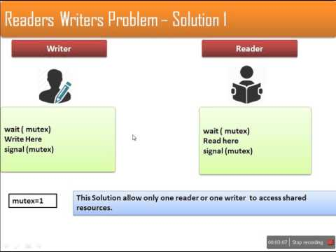 Reader - Writer Problem : Classical Problems on Process Synchronization