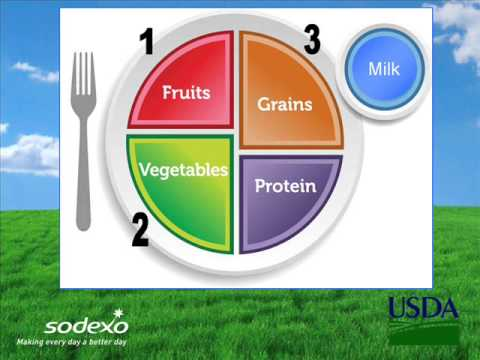 Sodexo Food Services Video