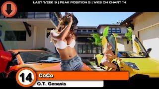 Top 20 - Billboard Hip-Hop/R&B Songs | Week of March 7, 2015