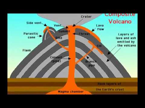 Mt Pelee  YouTube
