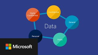 Microsoft shares tips on how to protect your information and privacy against cybersecurity threats