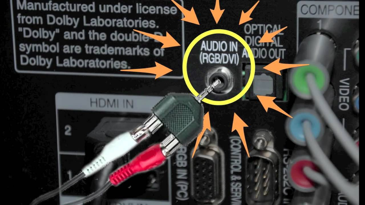 How To Connect A Mac Pc To A Hdtv With Audio Youtube