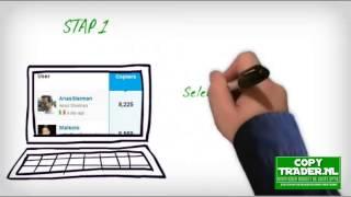 Copy Trading op het eToro Netwerk