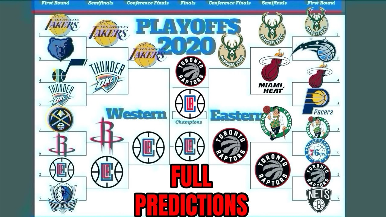 2020 Nba Playoff Predictions Current Standings Youtube
