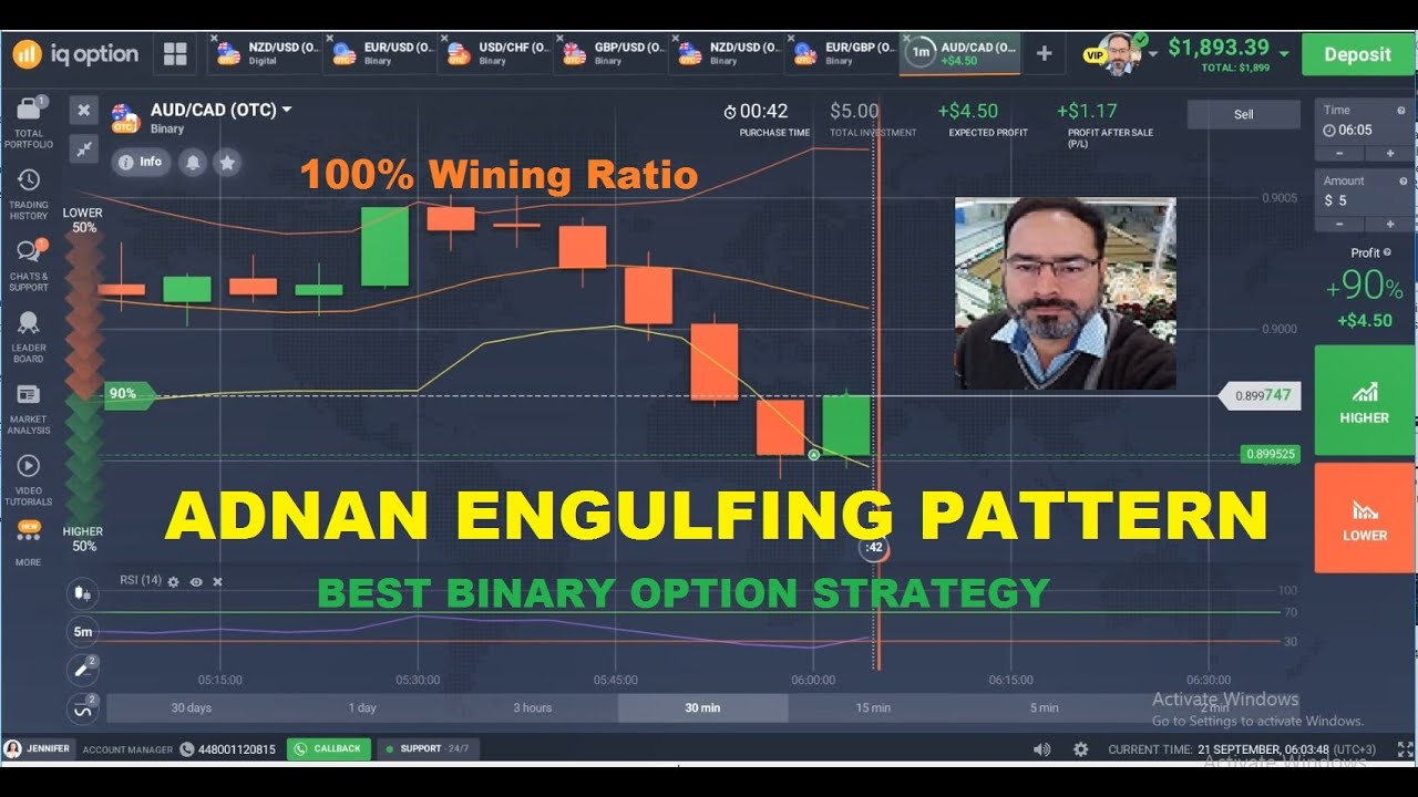 Binary options trading coach youtube betting beras basah perak turf