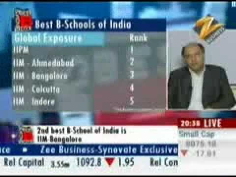IIPM: Ranked 1st In Global Exposure In India.