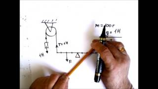 Физика. Механика.СТАТИКА- 82 84