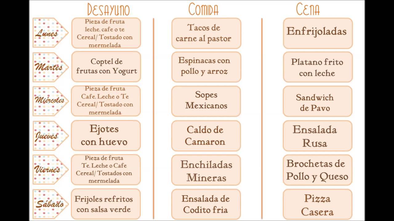 Menu semanal menu de lunes a sabado youtube for Menu para comida familiar