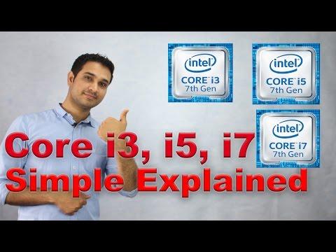 Core i3, Core i5 & Core i7 Simple Explained!