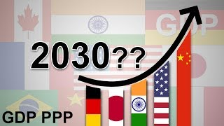 Top 20 Economies in 2030 (GDP PPP)
