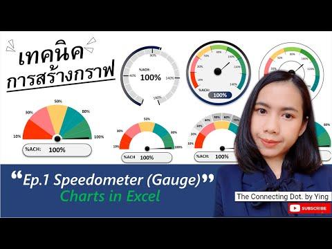 เทคนิคการสร้างกราฟ Ep.1 Speedometer (Gauge) Charts in Excel