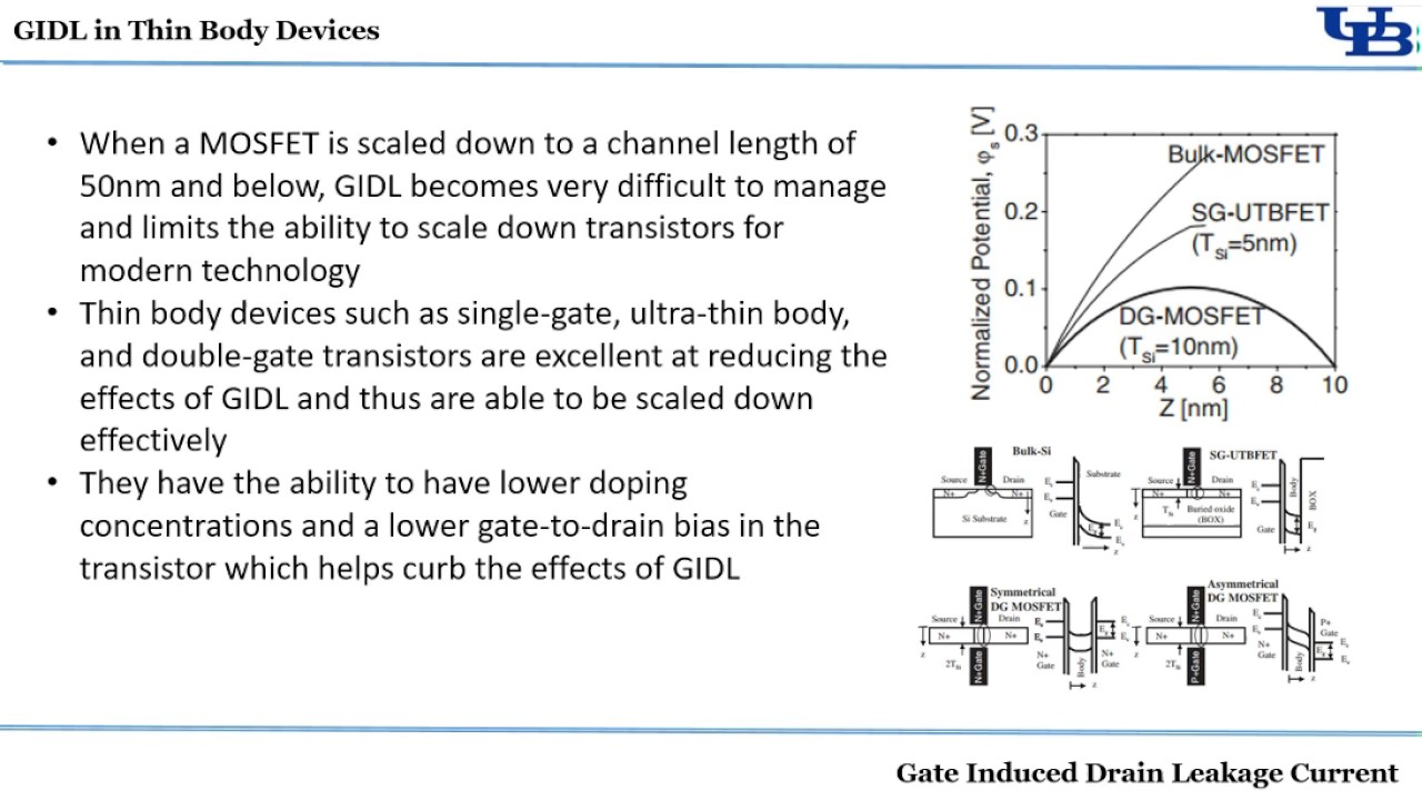 Gate Induced Drain Leakage Current Gidl Youtube