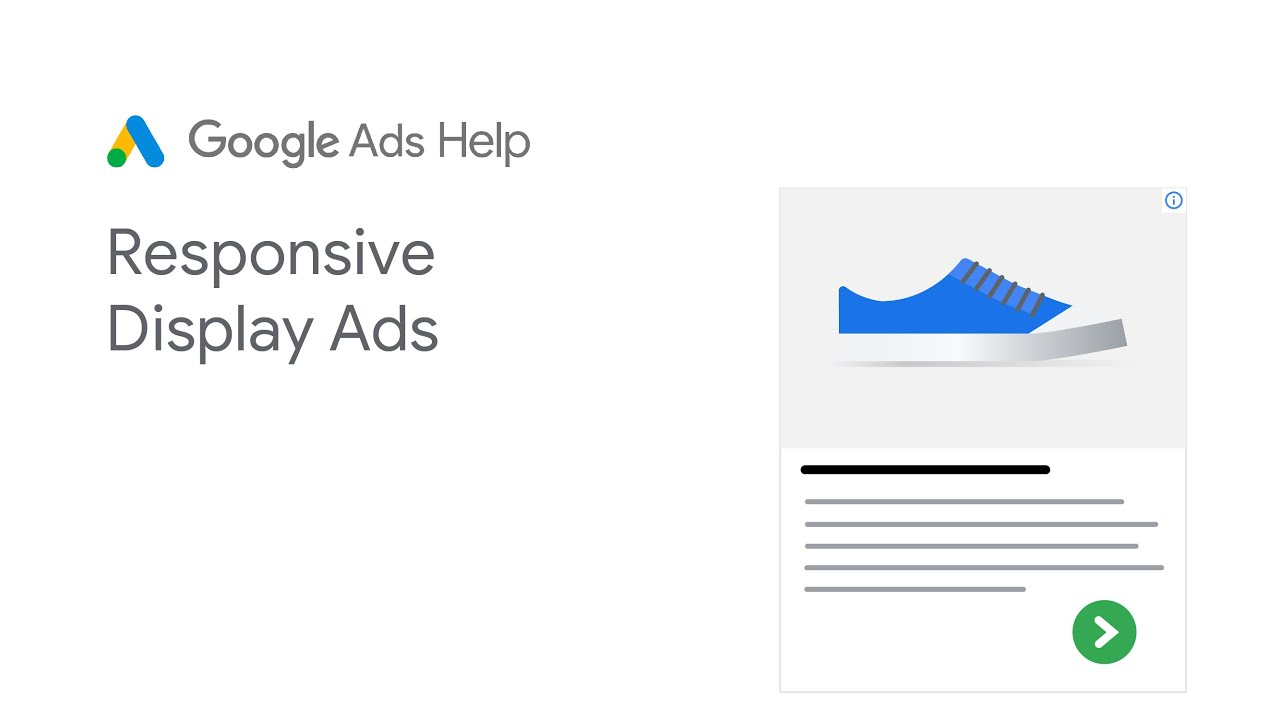 About responsive display ads