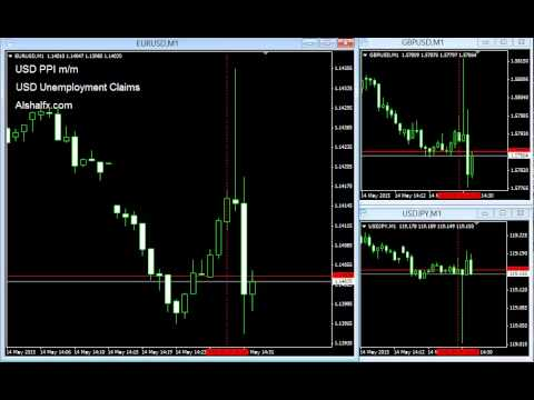 Trading USD PPI m/m 14/05/2015