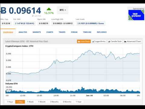How to buy bitcoin and put it into multibit ethereum predictions chamath palihapitiya predicts 73 million bitcoin wallet downloads in 2014 anycoindirect purchase ccuart Images