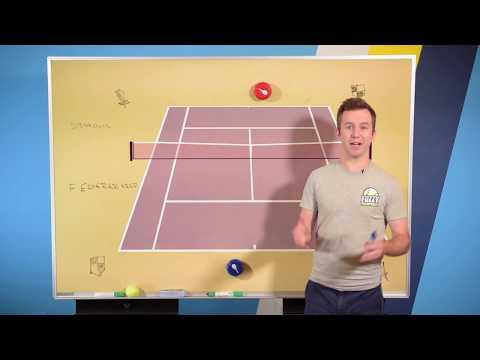 Roger Federer Vs Novak Djokovic | 2019 Wimbledon Final | The Swiss Watch