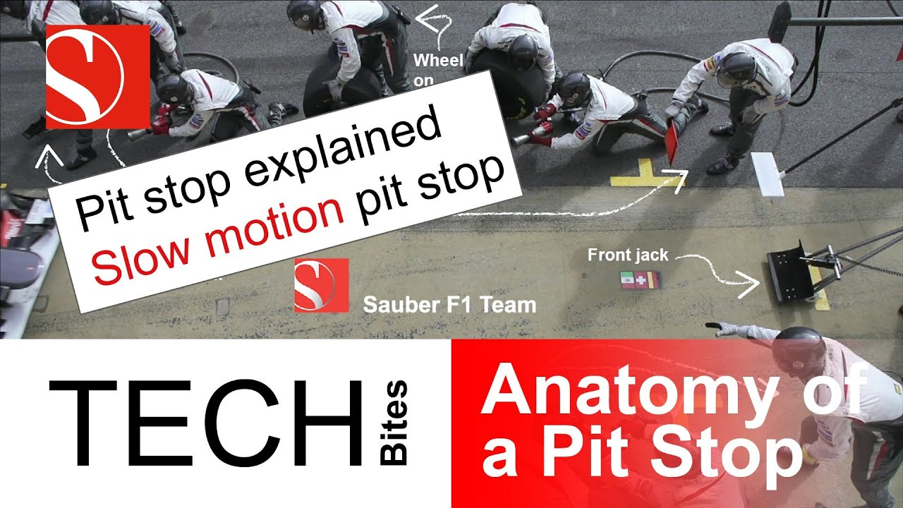 Tech Bites: Anatomy of a Pit Stop - Sauber F1 Team - YouTube
