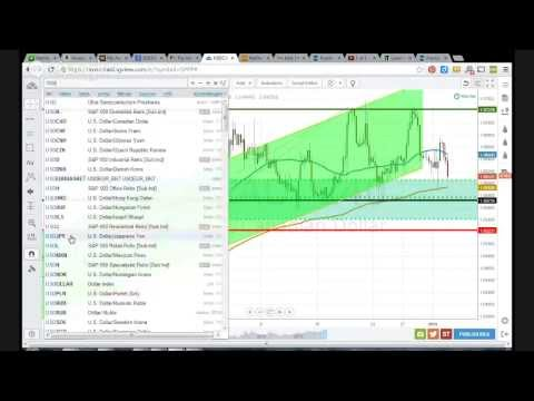 Forex Chart Review - January 3, 2014