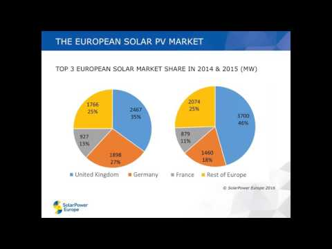 SolarPower Webinar:  Market report and solar developments in Europe