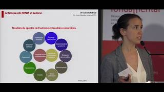 Auto-anticorps Anti-NMDA et autisme