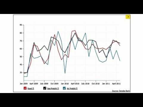 Transport Intelligence - Global freight forwarding
