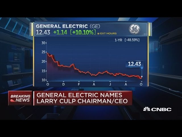 Larry Culp to replace John Flannery as GE CEO