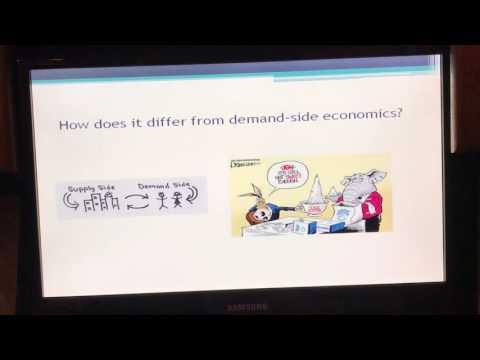 Econ supply-side economics