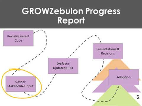 Zebulon Focus Group Downtown 11 21 17 presentation