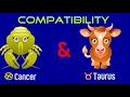 Cancer & Taurus Sexual & Intimacy Compatibility