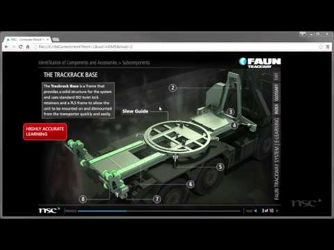 FAUN Trackway E-Learning Introduction
