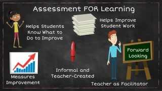 Assessment For Learning Vs Assessment Of Learning Youtube A national understanding of assessment of/for/as learning was developed, along with a set of principles to underpin assessment in irish higher education and supporting resources. assessment for learning vs assessment of learning