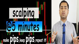 forex scalping 5 minutes : simple and profitable forex trading strategy !