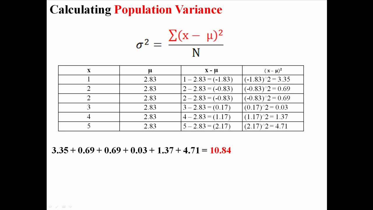 Variance And Standard Deviation Of A Population