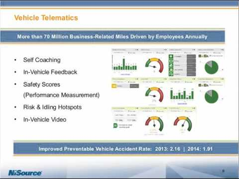 Using Leading Indicators and Technology to Lead Employees to Safety