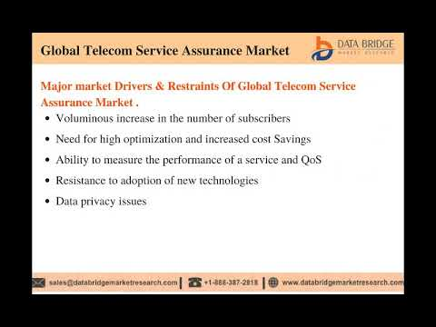 global telecomGlobal Telecom Service Assurance Market – Industry Trends and Forecast to 2024