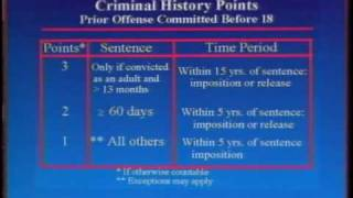 Sentencing and Guidelines: Basic Applications - Part 1