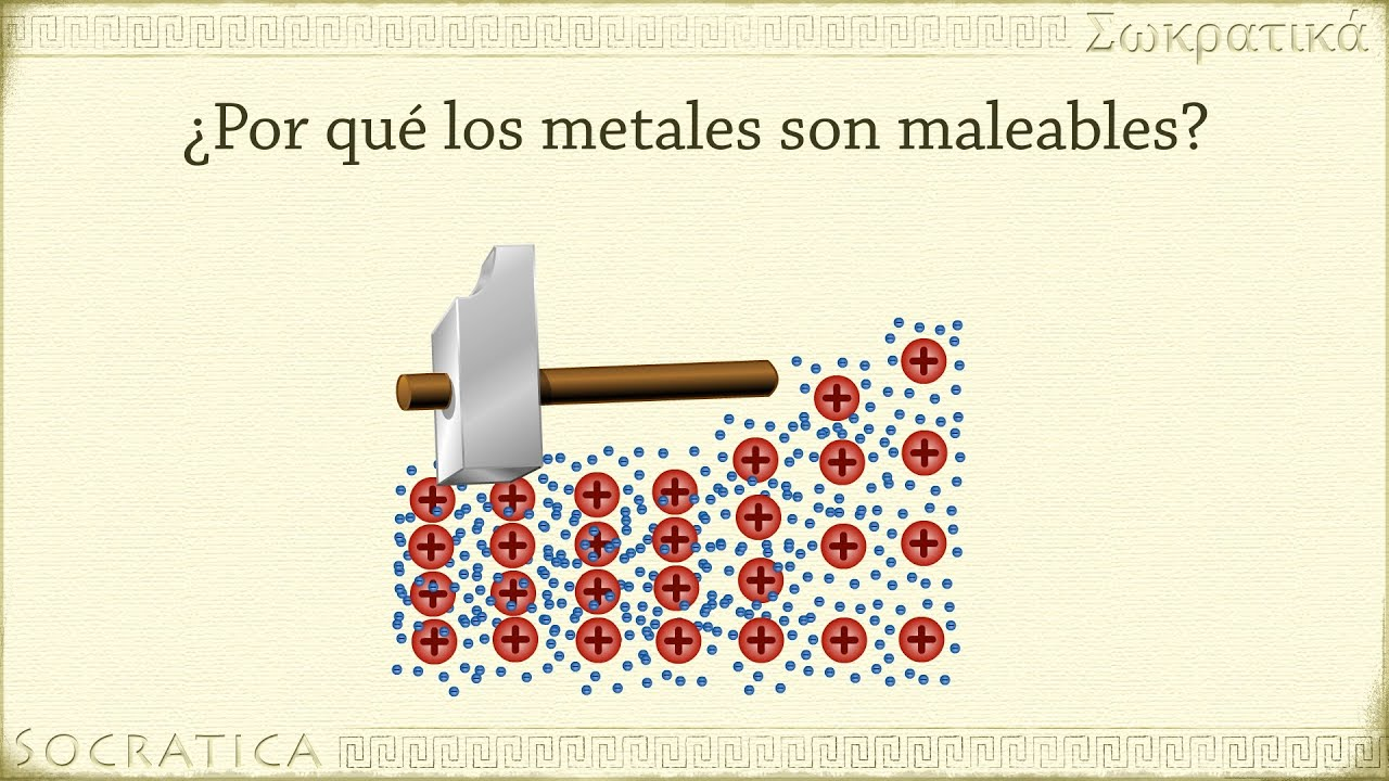 Qumica metales y enlaces metlicos youtube urtaz Choice Image