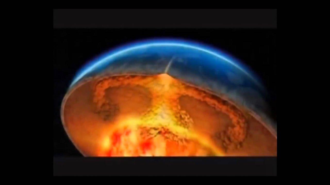 Jordskælv Bevægelser Produkt Del 2