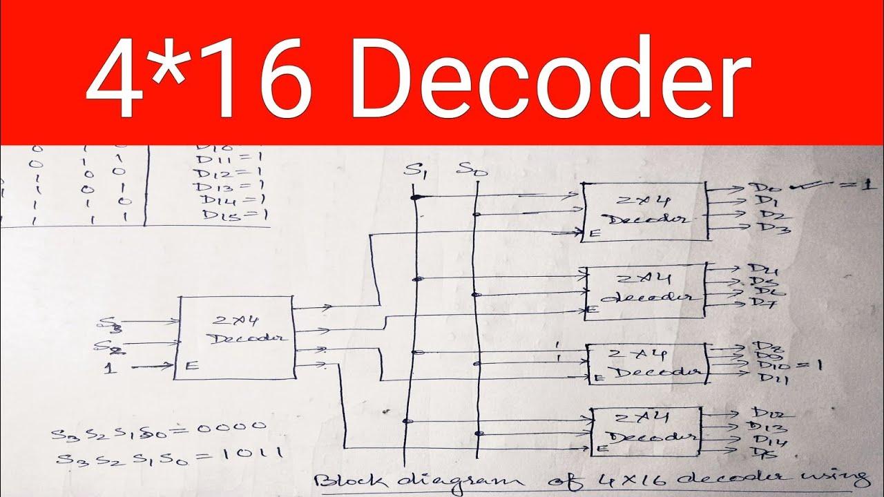 4*16 decoder design using 2*4 decoder - YouTubeYouTube