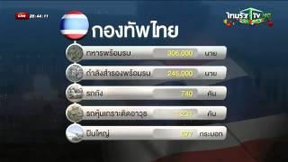 Thairath TV : ศักยภาพกองทัพไทย 1/1/2558