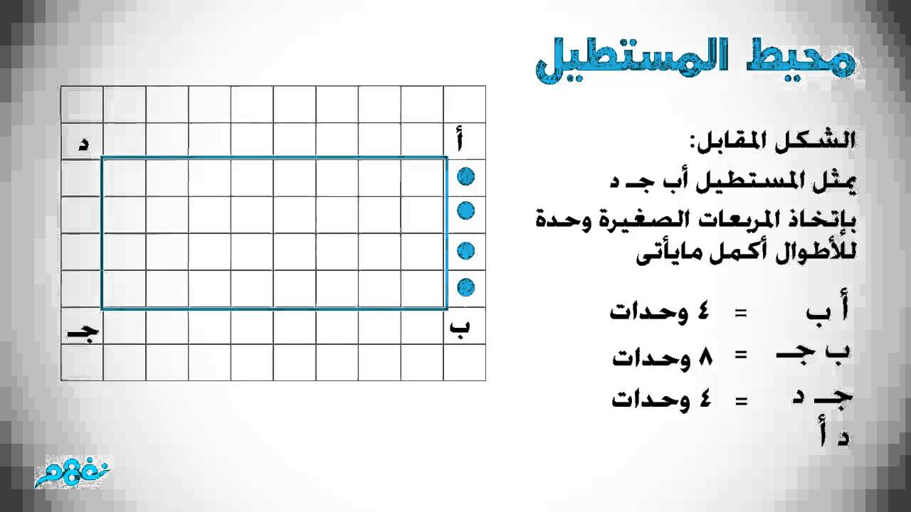 تحميل كتاب الصف الثالث الابتدائي رياضيات