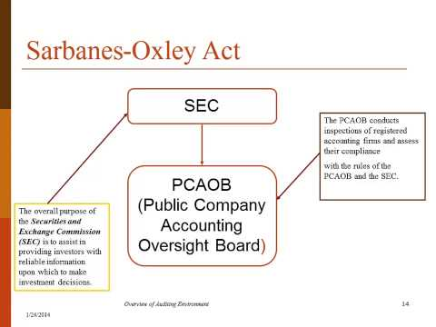 Yes, Sarbanes-Oxley Applies to Private Companies