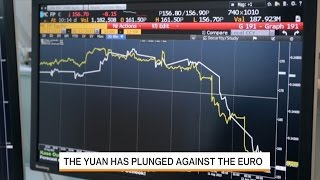 Yuan Devaluation: Here's Who's Feeling the Pain
